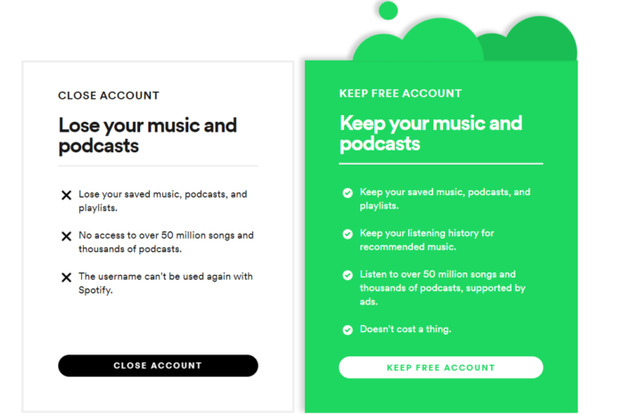 How to Delete Spotify account: Definitive Guide 2020
